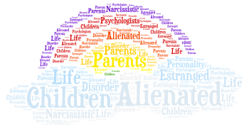 Have you Been Accused of Being an Alienating Parent?