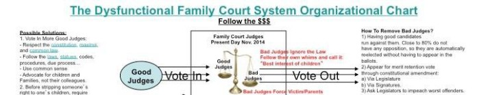 cropped-dysfunctional-family-courts-2015.jpg