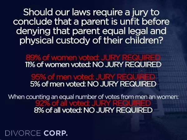 family court JURY
