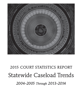 Complex Court Filings Continue to Rise